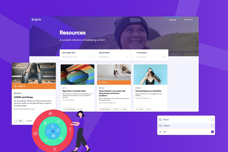 06 resources