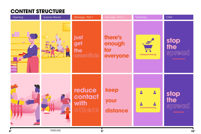 Content Structure 02