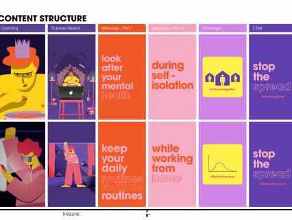 Content Structure 01